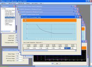 ASAM A2L, CAN, ECU Reprogramming, DIY EFI, Turbocharging