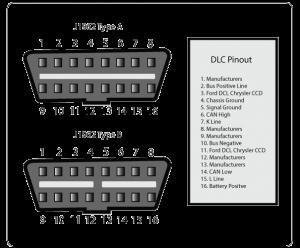 J1962, Vehicle Hacking, ECM Hacking, ECU Reprogramming, Arduino EFI, Arduino Fuel Injection