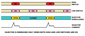 Aftermarket ECU tuning, Engine Tuning, Arduino ECU